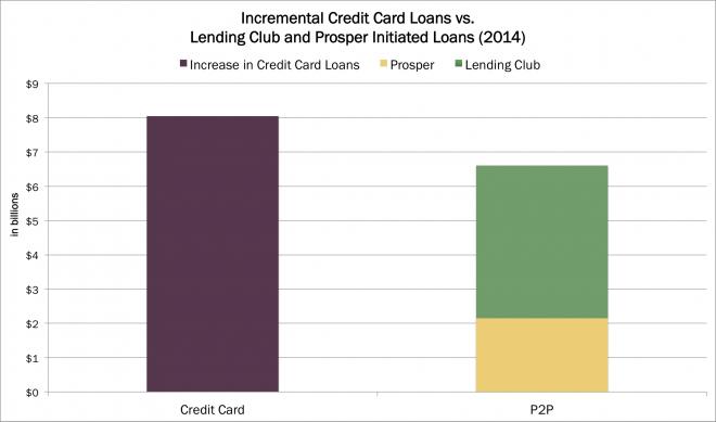 LoansLC-CC