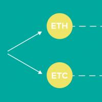 Ethereum, ETH, ETC,