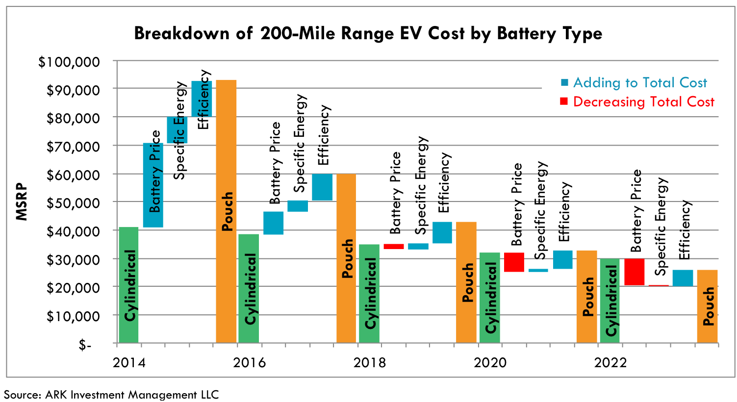 Tesla Battery Cost >> Battery System Showdown: Is Tesla about to be overpowered?