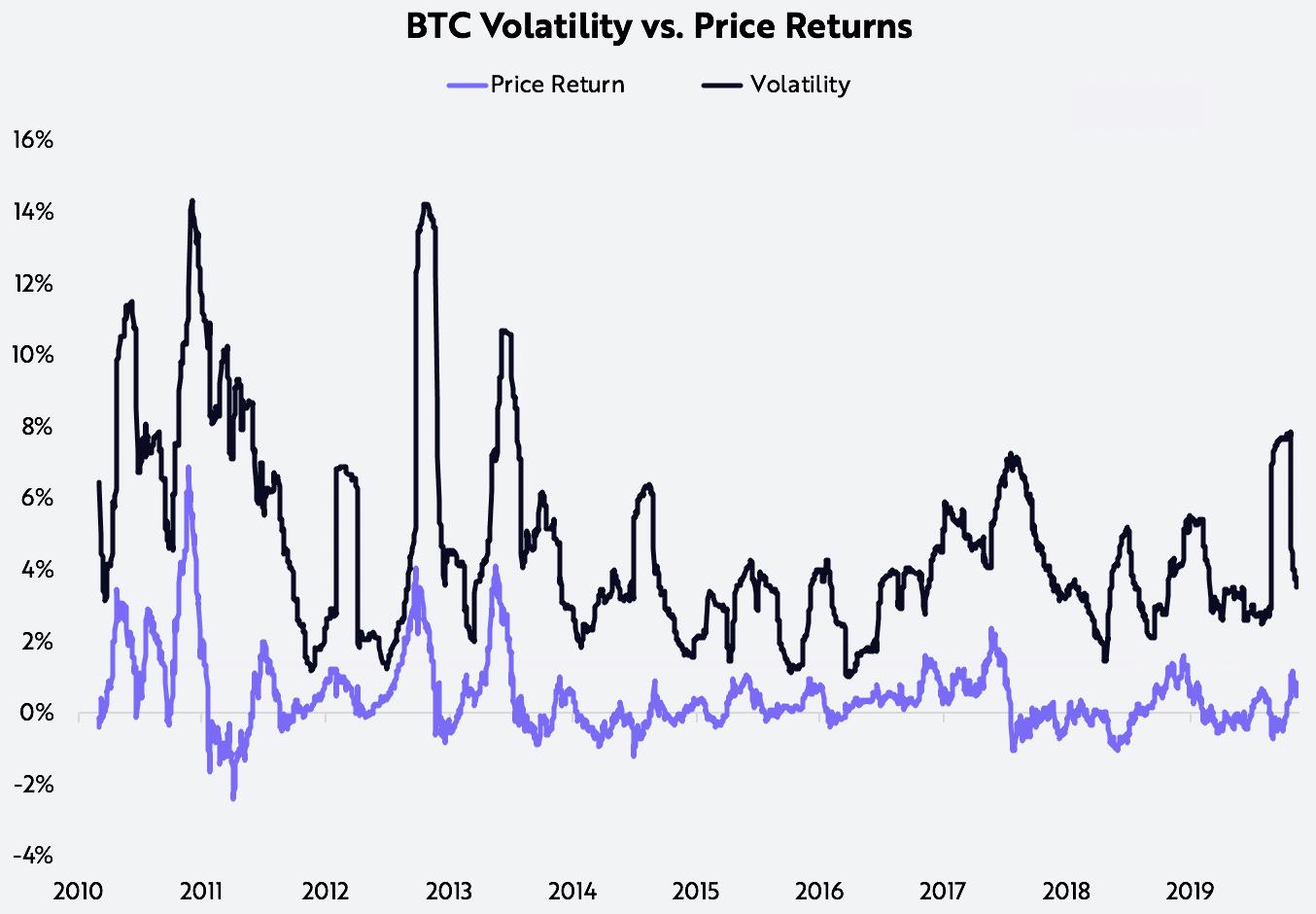 arkw bitcoin investīciju uzticība bitkoina nākotnes tirdzniecība oanda tradingview eiropa