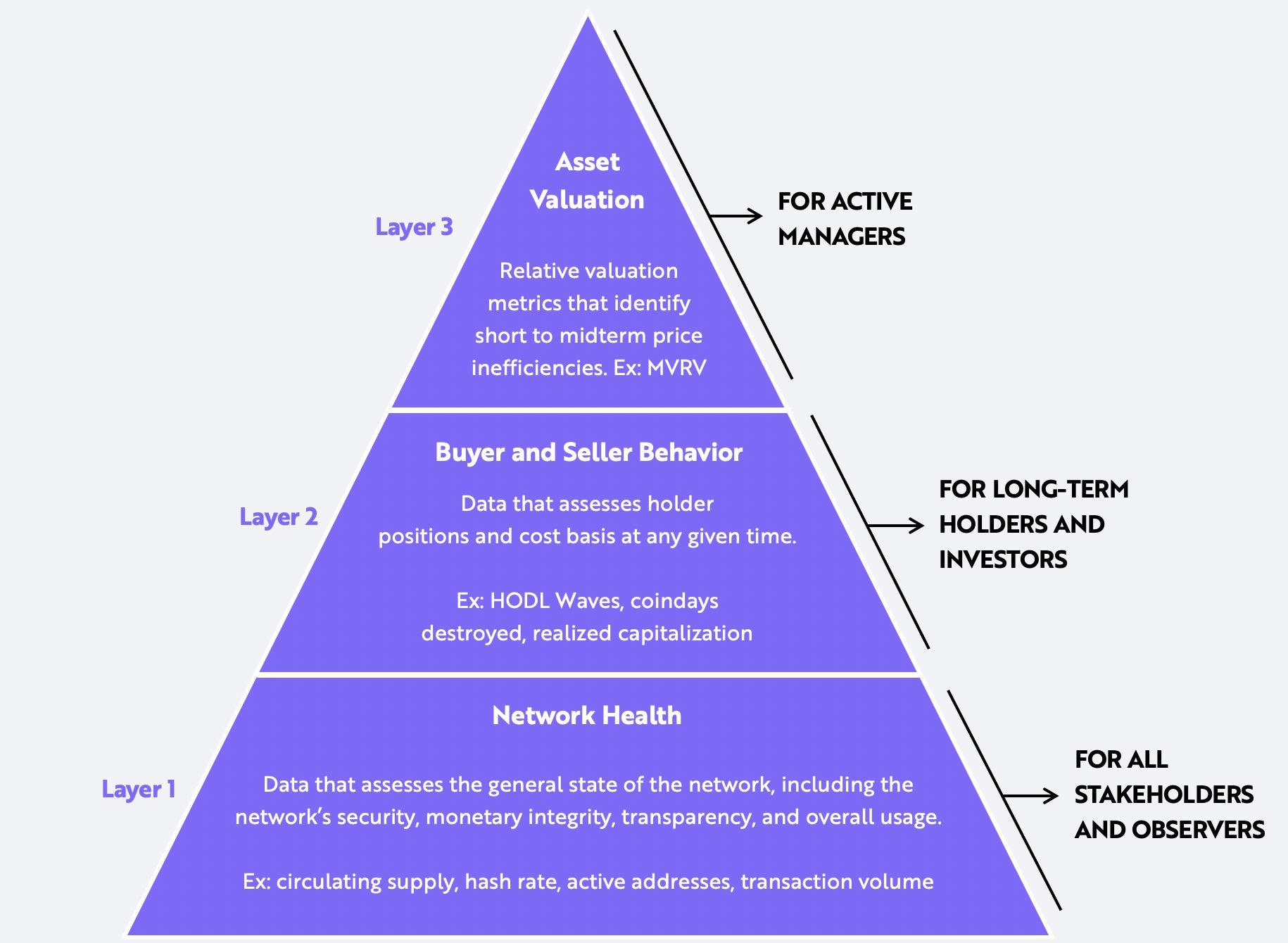 ARK Bitcoin Buyer Seller Framework
