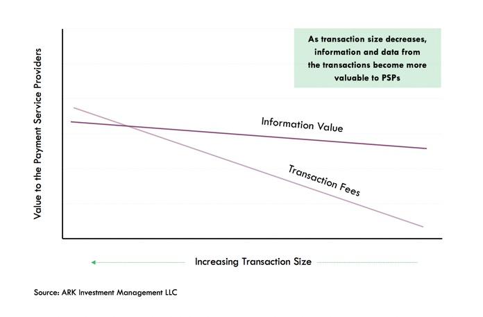 cash transactions, cash disruption, fintech