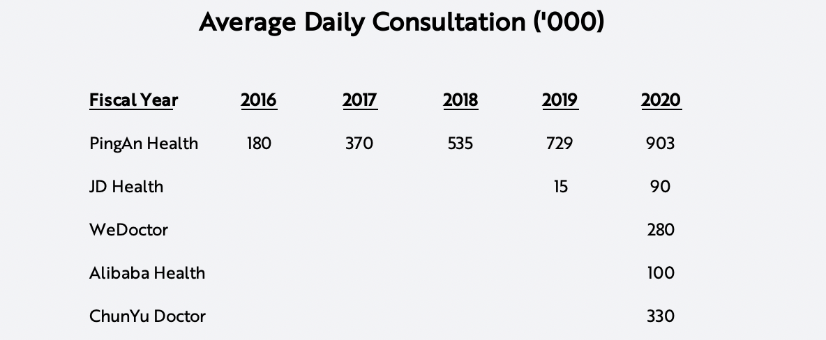 XARK China's Healthcare Online Consumption